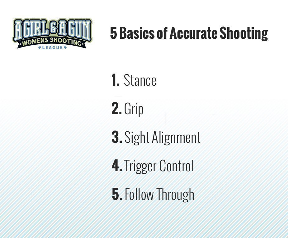 5 Basics of Accurate Shooting