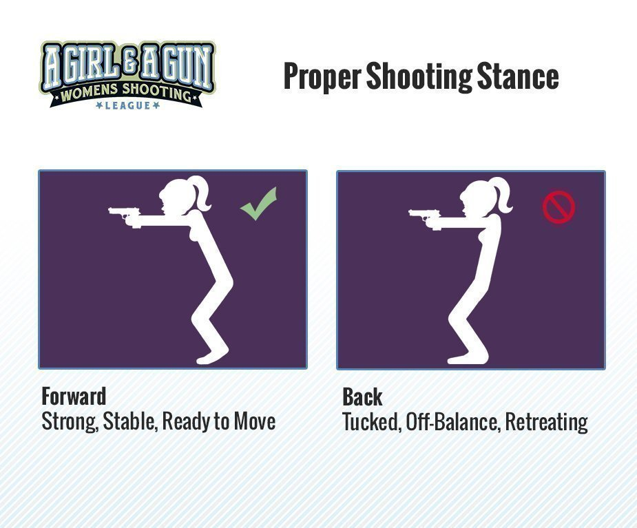 Proper Shooting Stance for Pistol